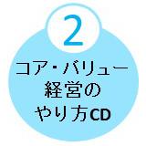 CVM_CD_160x160